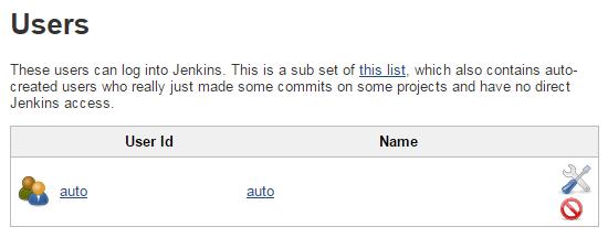 Jenkins User List